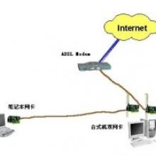 地康--网络端口布线