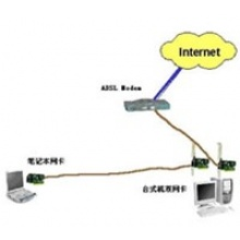 地康水电 网络端口布线
